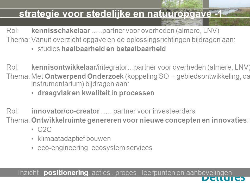 strategie voor stedelijke en natuuropgave -1