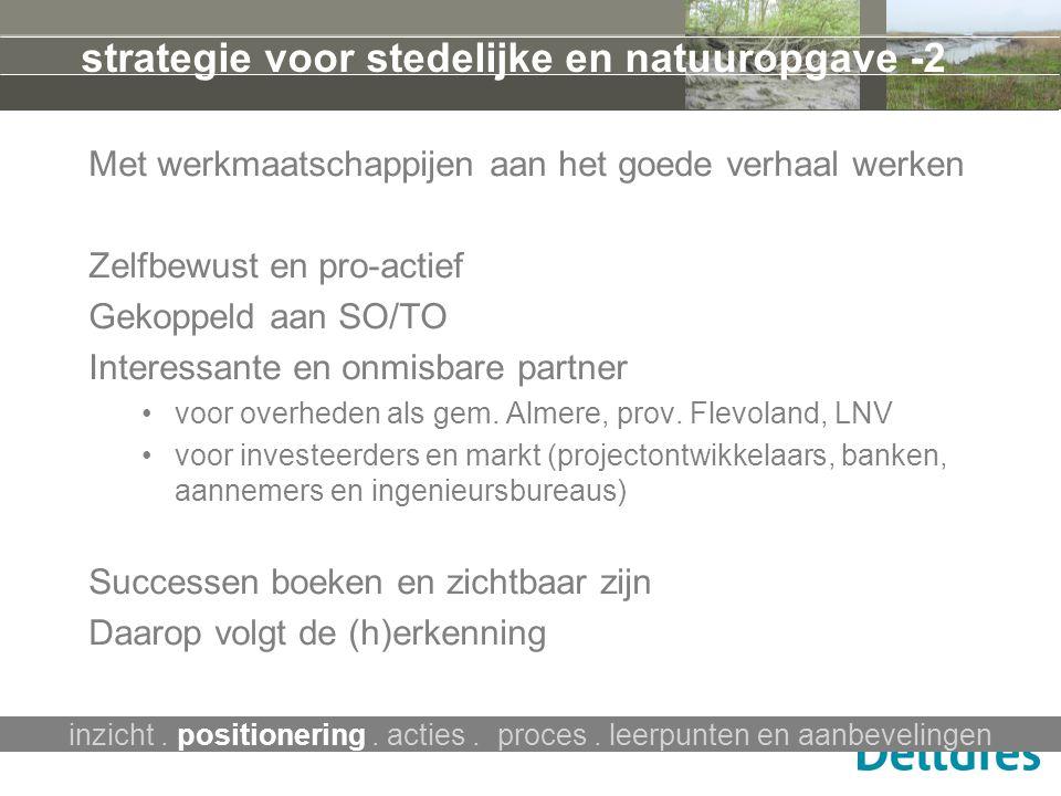strategie voor stedelijke en natuuropgave -2