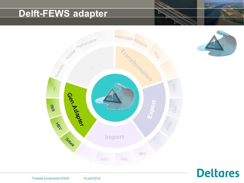 Delft-FEWS adapter Tweede symposium NGHS 14 juni 2012