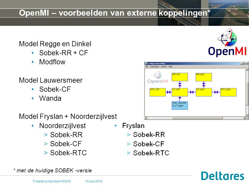 OpenMI – voorbeelden van externe koppelingen*