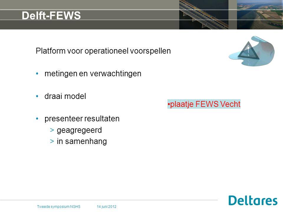 Delft-FEWS Platform voor operationeel voorspellen