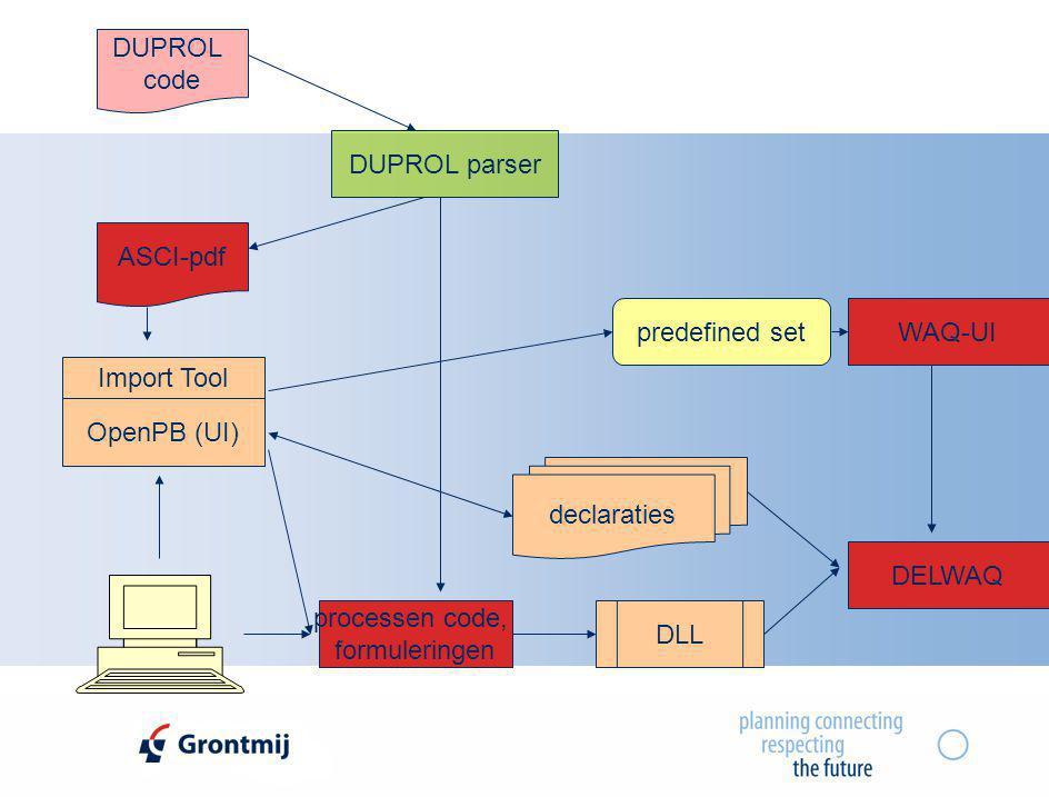 processen code, formuleringen