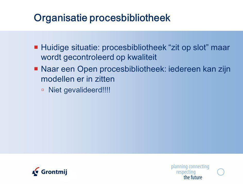Organisatie procesbibliotheek