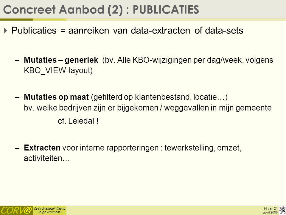Concreet Aanbod (2) : PUBLICATIES