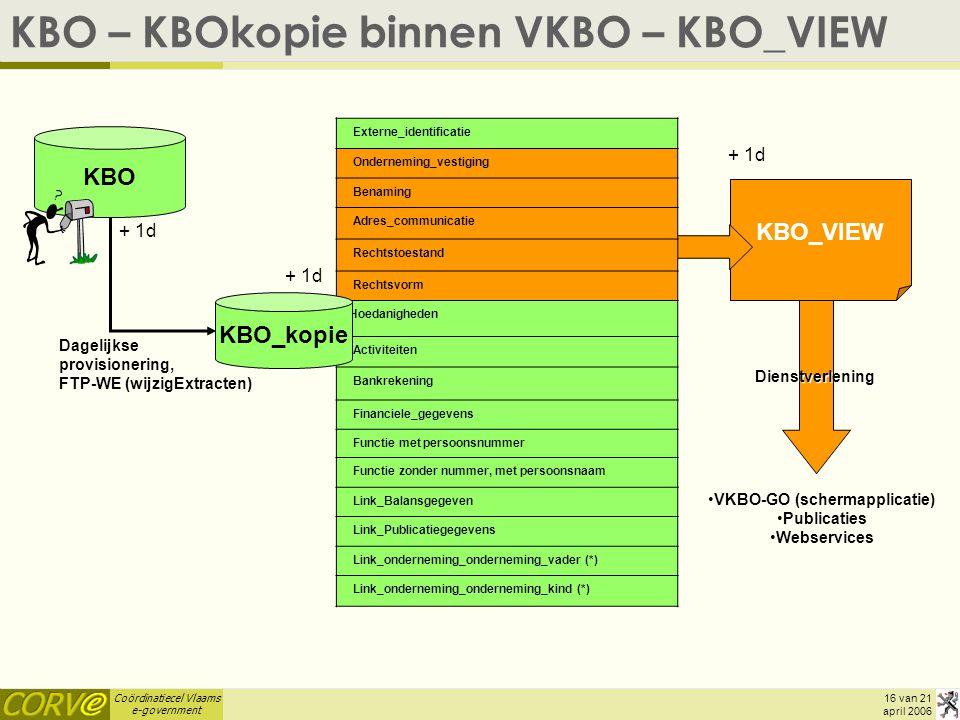 KBO – KBOkopie binnen VKBO – KBO_VIEW