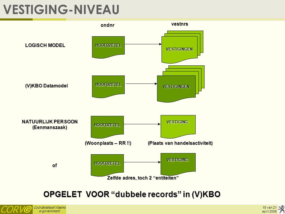 VESTIGING-NIVEAU OPGELET VOOR dubbele records in (V)KBO ondnr