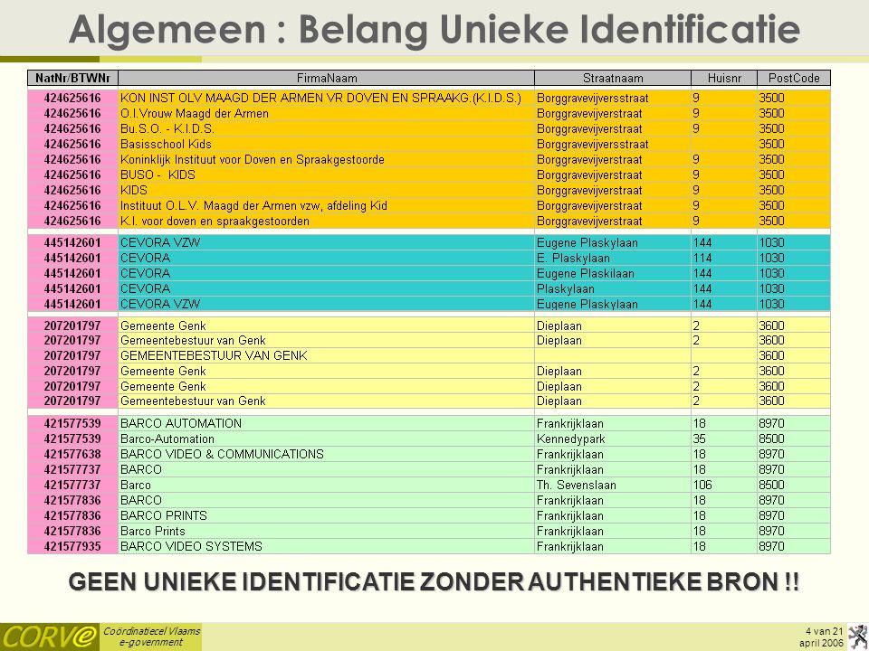 Algemeen : Belang Unieke Identificatie