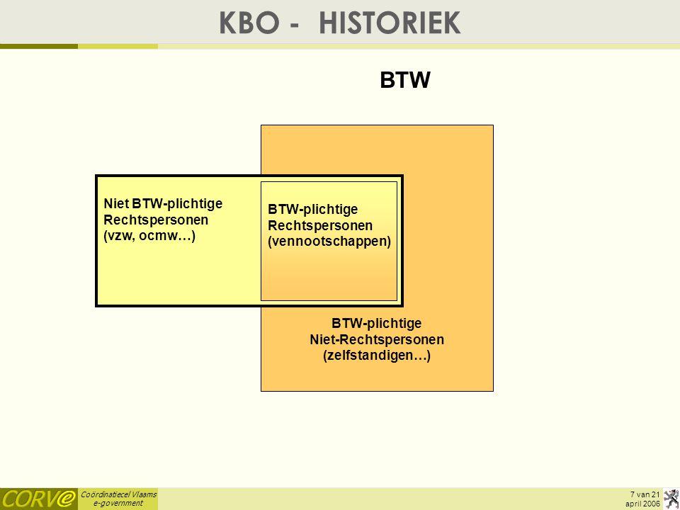 KBO - HISTORIEK BTW Niet BTW-plichtige BTW-plichtige Rechtspersonen