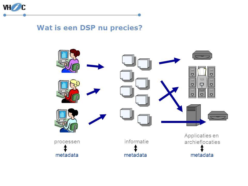 Wat is een DSP nu precies