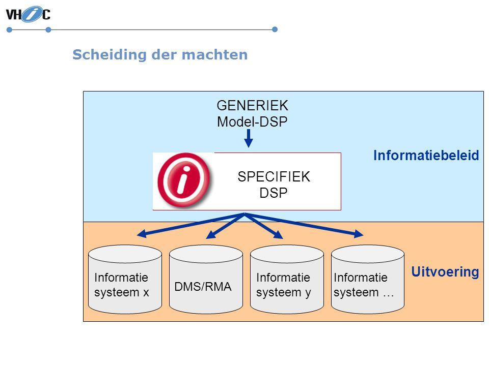 Scheiding der machten GENERIEK Model-DSP Informatiebeleid SPECIFIEK