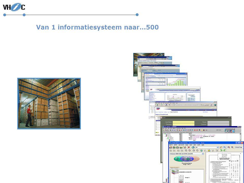 Van 1 informatiesysteem naar…500