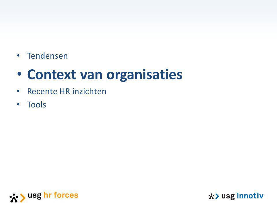 Context van organisaties