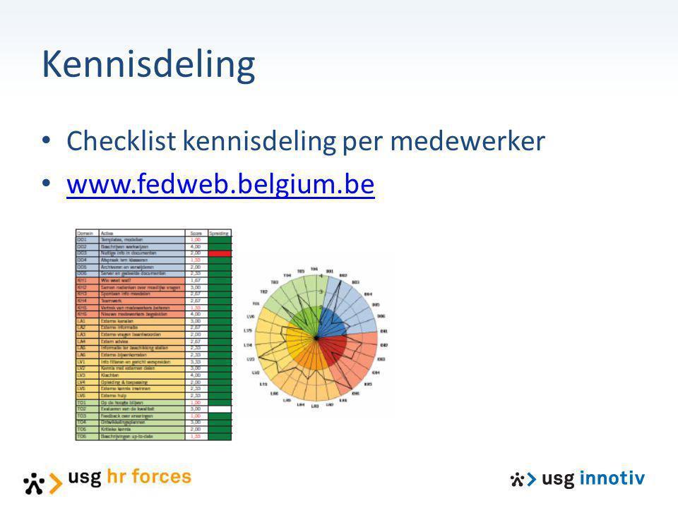 Kennisdeling Checklist kennisdeling per medewerker