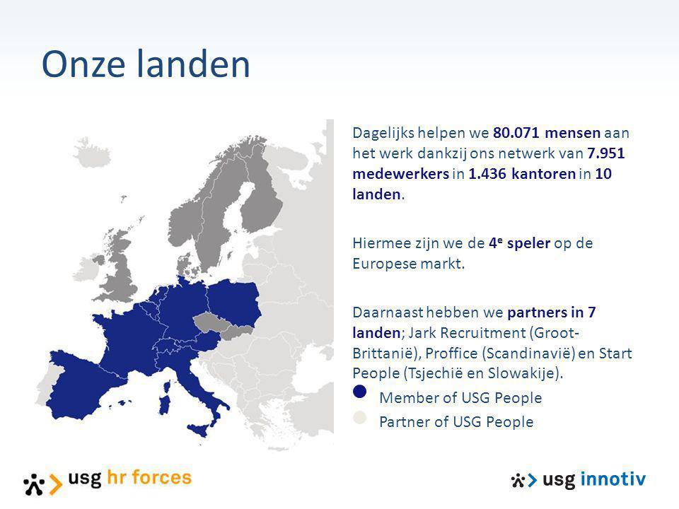 Onze landen Dagelijks helpen we 80.071 mensen aan het werk dankzij ons netwerk van 7.951 medewerkers in 1.436 kantoren in 10 landen.