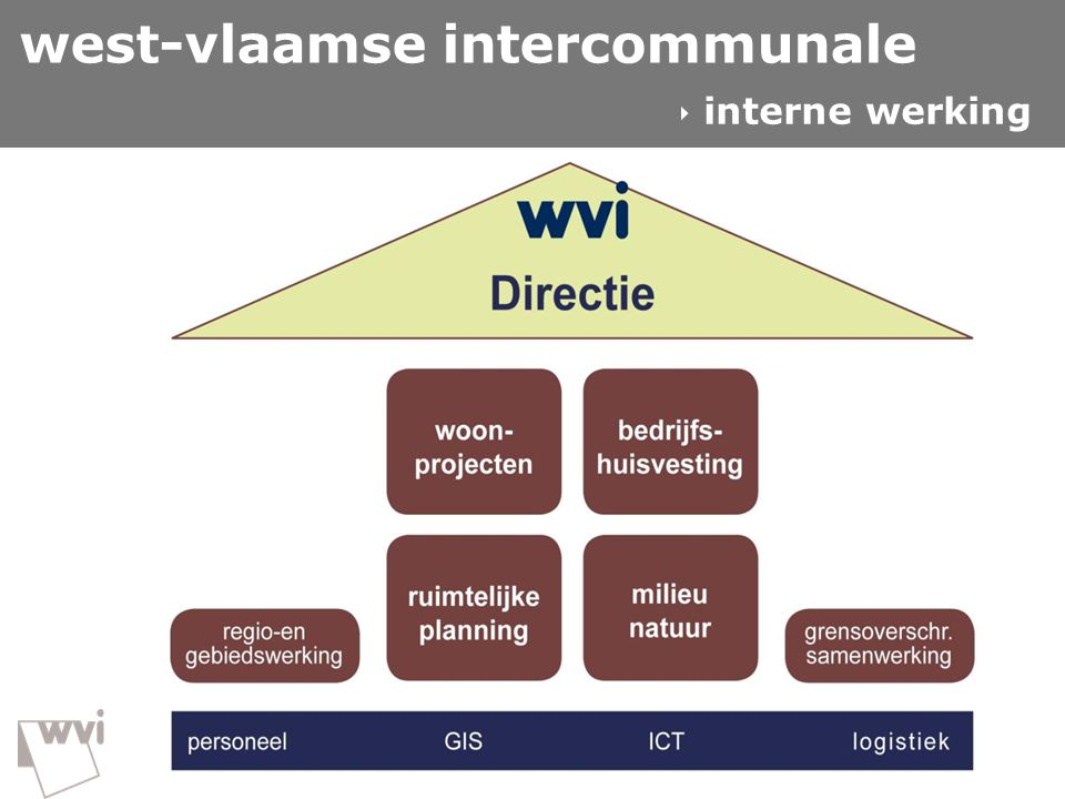 west-vlaamse intercommunale