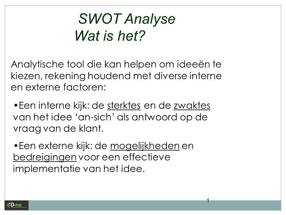 SWOT Analyse Wat is het Analytische tool die kan helpen om ideeën te kiezen, rekening houdend met diverse interne en externe factoren: