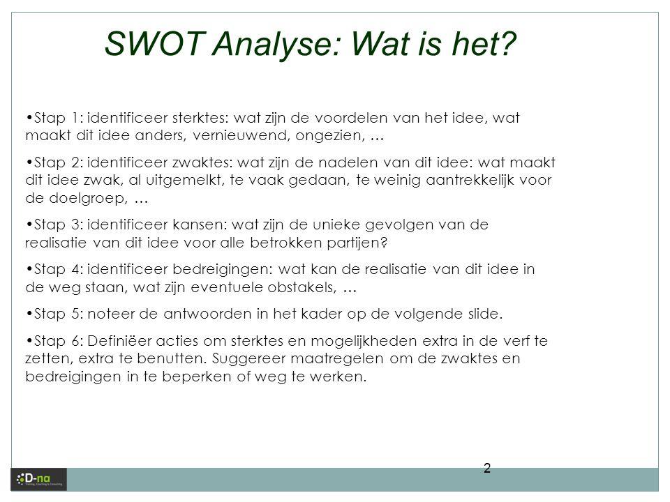 SWOT Analyse: Wat is het