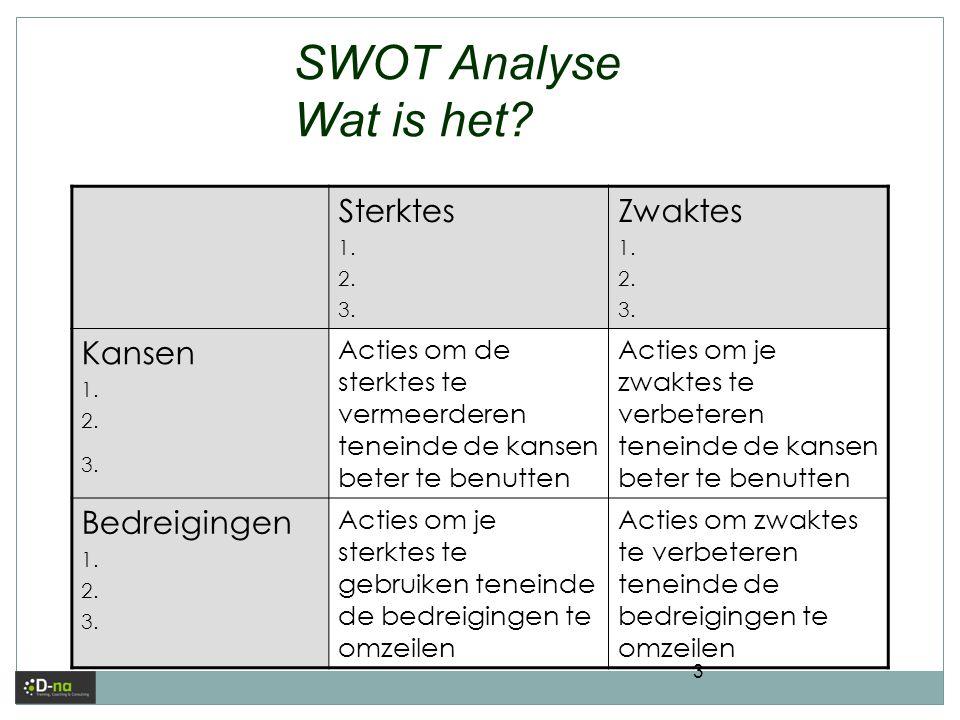 SWOT Analyse Wat is het Sterktes Zwaktes Kansen Bedreigingen