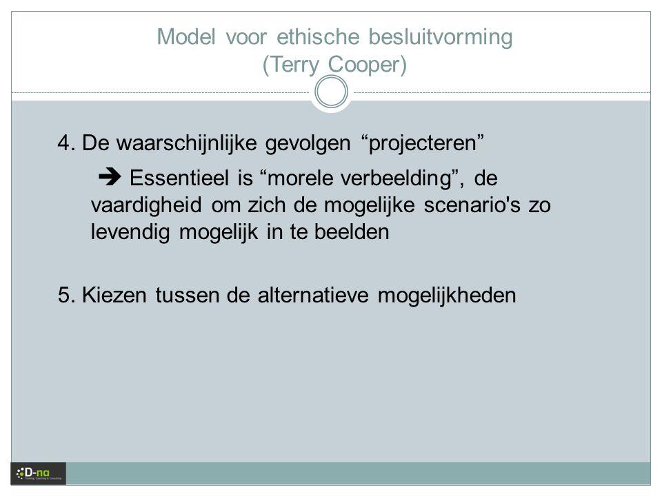 Model voor ethische besluitvorming (Terry Cooper)