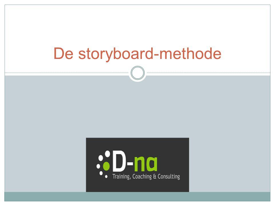 De storyboard-methode