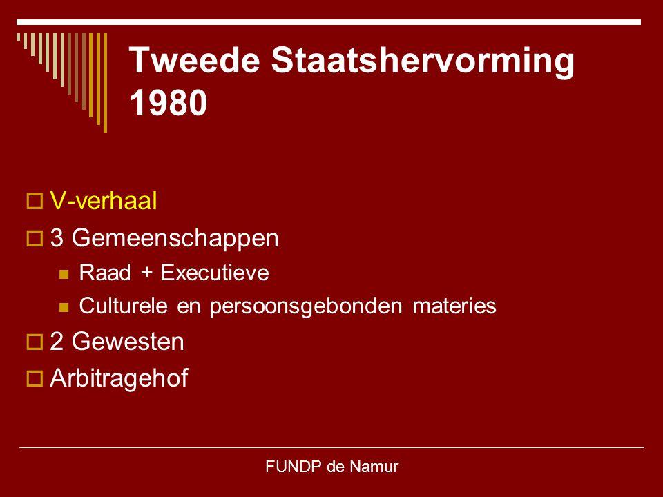 Tweede Staatshervorming 1980