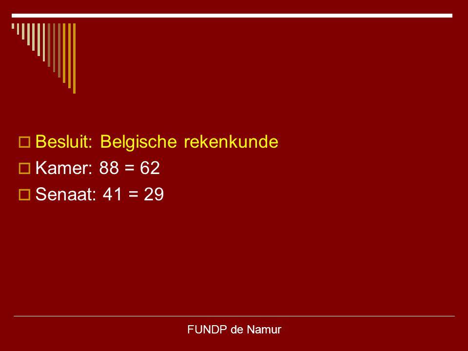 Besluit: Belgische rekenkunde Kamer: 88 = 62 Senaat: 41 = 29