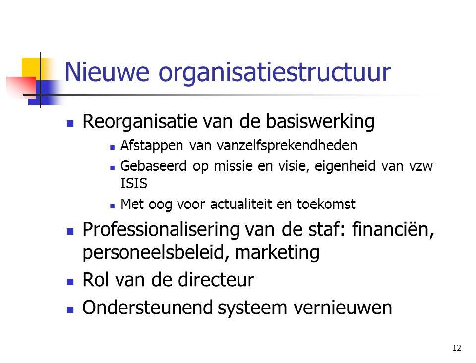Nieuwe organisatiestructuur
