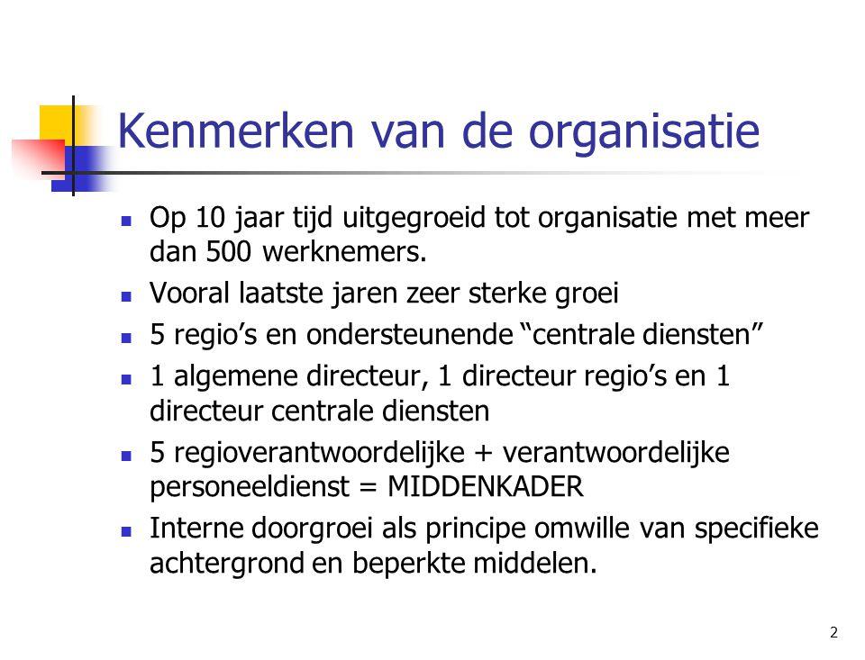 Kenmerken van de organisatie