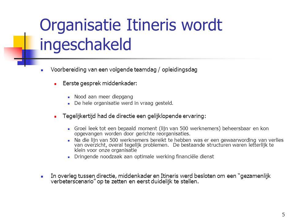Organisatie Itineris wordt ingeschakeld