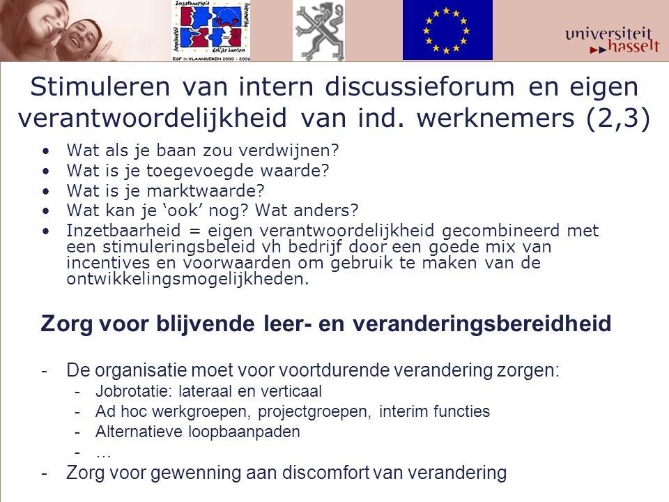 Stimuleren van intern discussieforum en eigen verantwoordelijkheid van ind. werknemers (2,3)