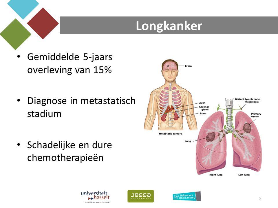 Longkanker Gemiddelde 5-jaars overleving van 15%
