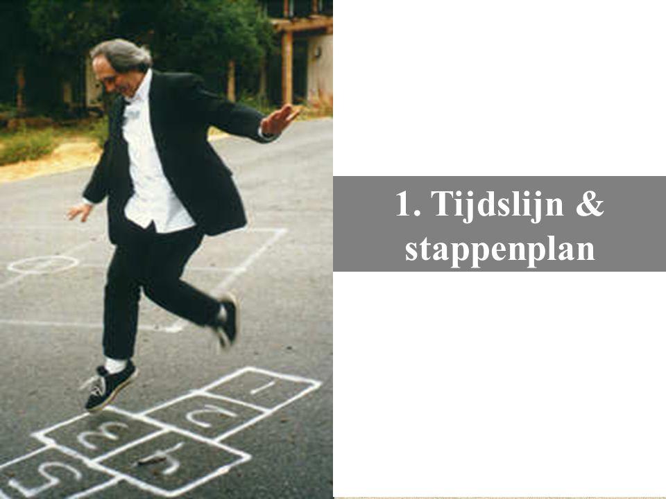 1. Tijdslijn & stappenplan