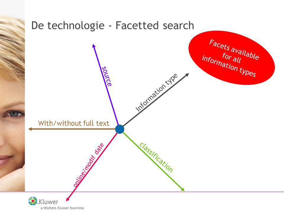 De technologie - Facetted search