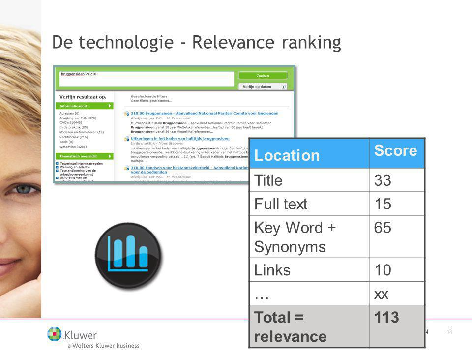 De technologie - Relevance ranking