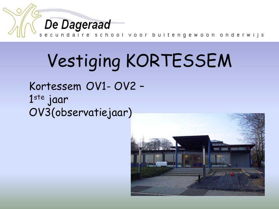 Vestiging KORTESSEM Kortessem OV1- OV2 – 1ste jaar OV3(observatiejaar)