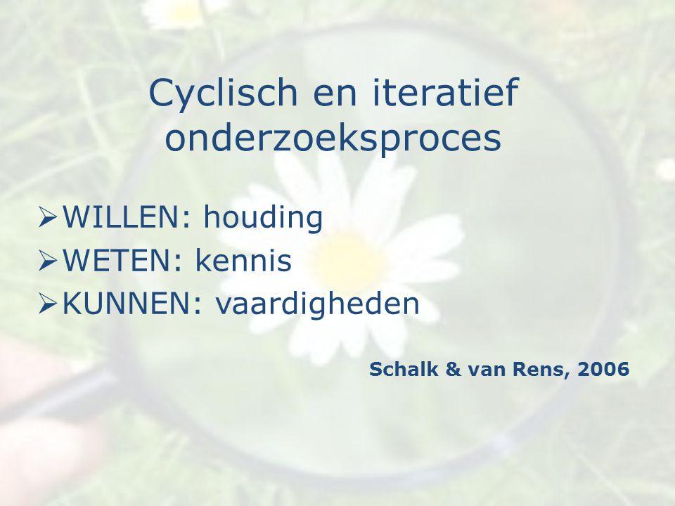 Cyclisch en iteratief onderzoeksproces