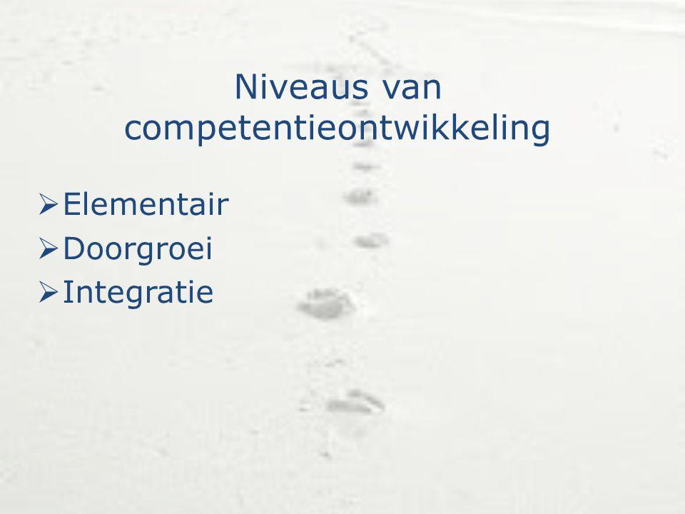 Niveaus van competentieontwikkeling