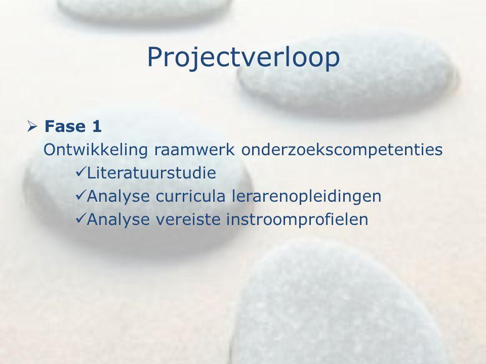Projectverloop Fase 1 Ontwikkeling raamwerk onderzoekscompetenties