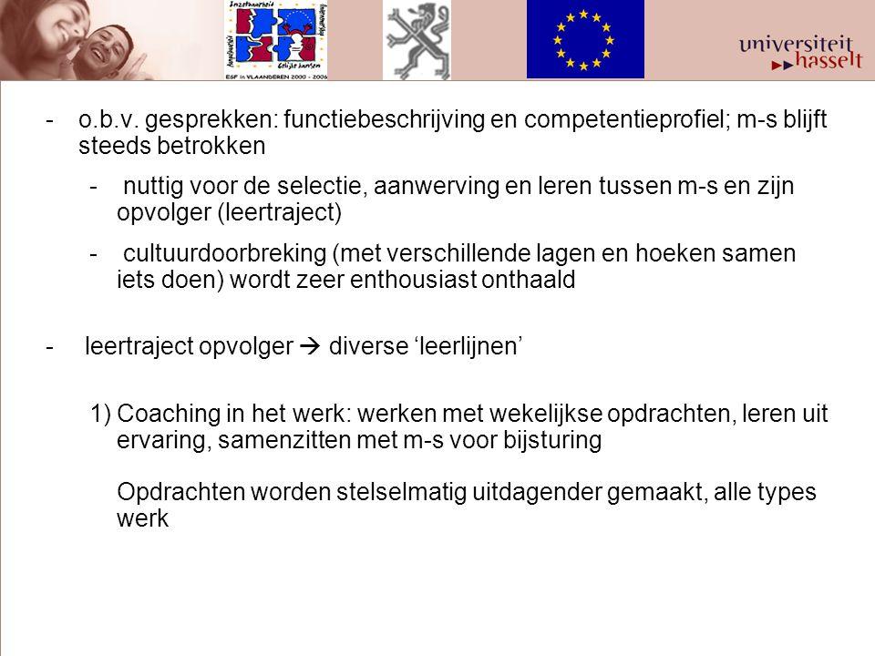 - o.b.v. gesprekken: functiebeschrijving en competentieprofiel; m-s blijft steeds betrokken