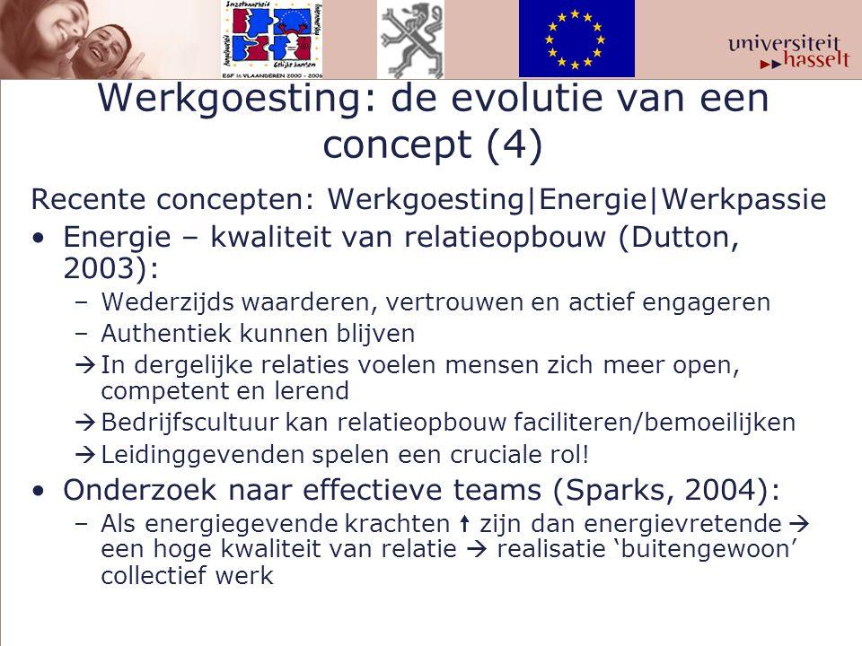 Werkgoesting: de evolutie van een concept (4)