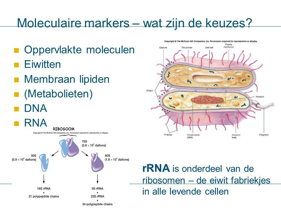 Moleculaire markers – wat zijn de keuzes