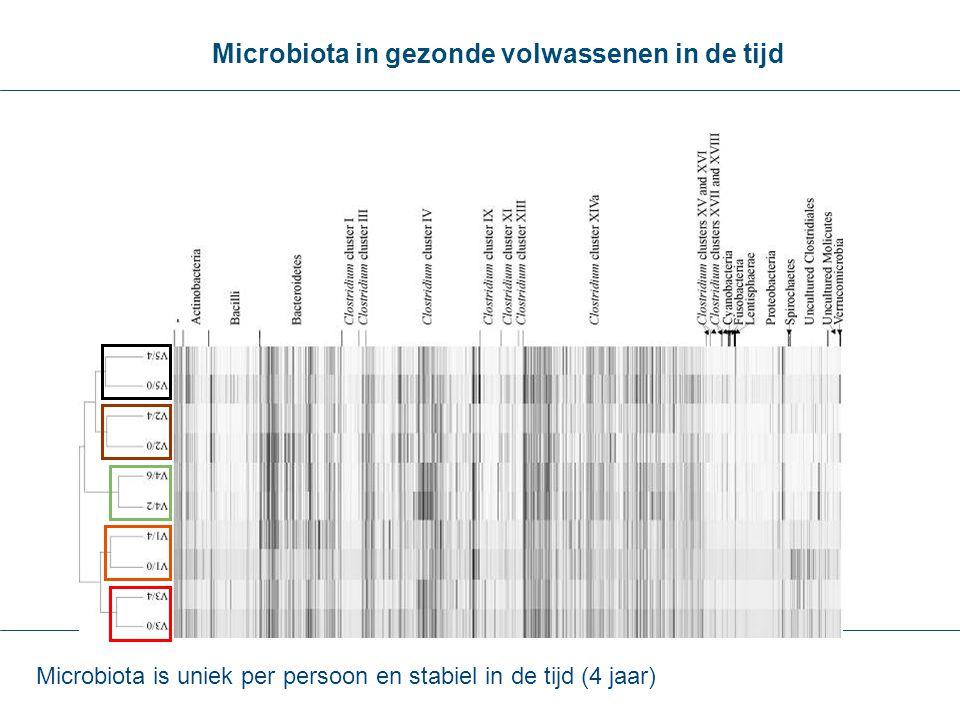 Microbiota in gezonde volwassenen in de tijd