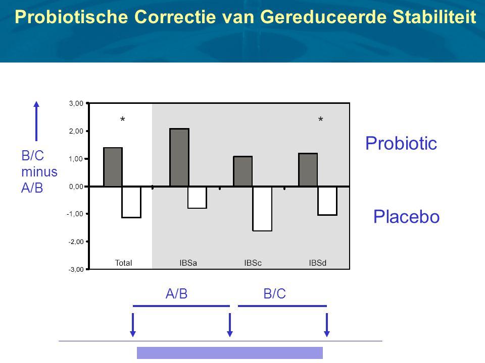 Probiotische Correctie van Gereduceerde Stabiliteit