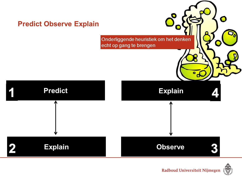 Predict Observe Explain