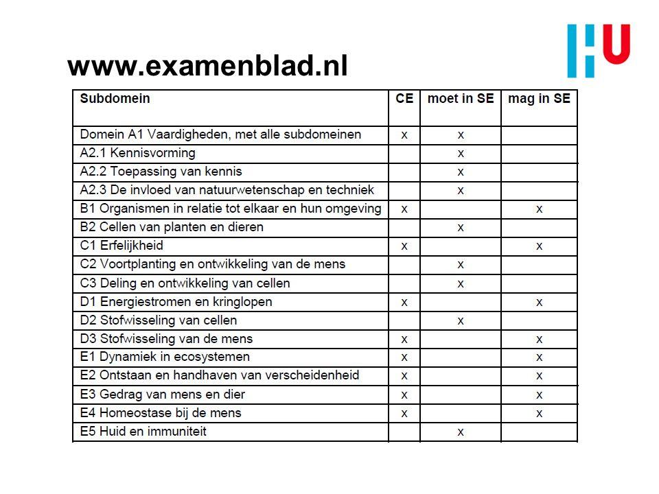 xxxxxxxxxxxxxxx 4/5/2017 www.examenblad.nl xxxxxxxxxxxxx