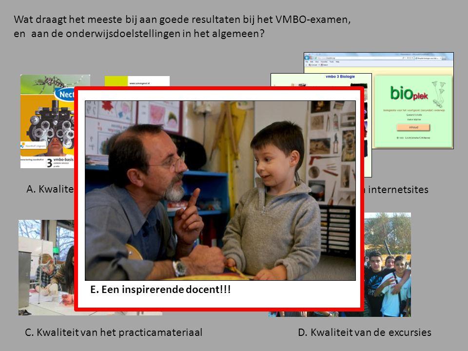 Wat draagt het meeste bij aan goede resultaten bij het VMBO-examen,