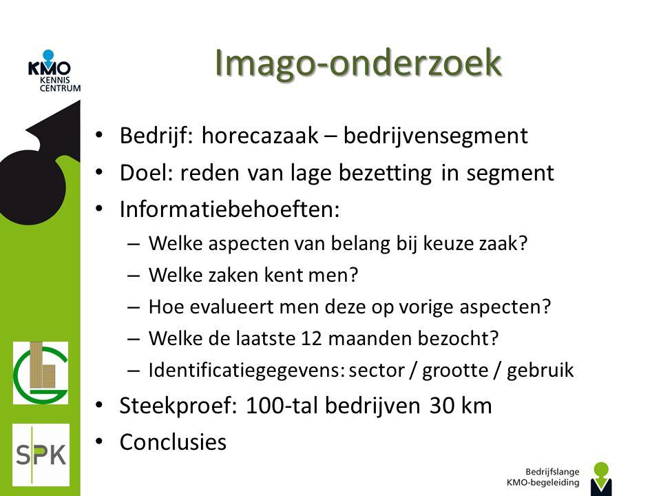 Imago-onderzoek Bedrijf: horecazaak – bedrijvensegment