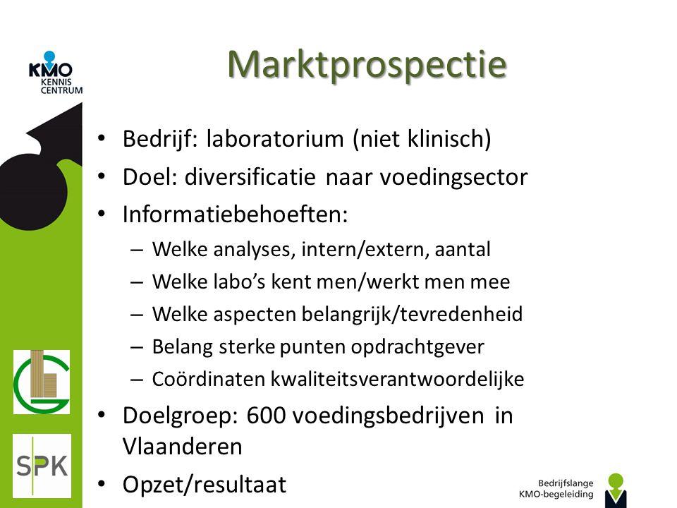 Marktprospectie Bedrijf: laboratorium (niet klinisch)