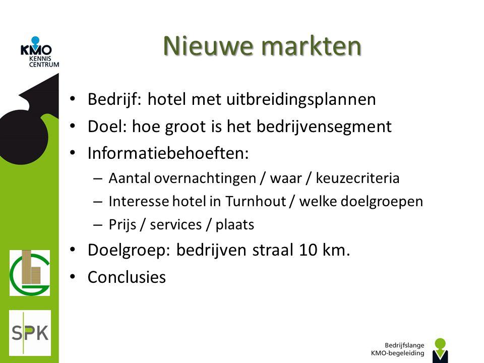 Nieuwe markten Bedrijf: hotel met uitbreidingsplannen