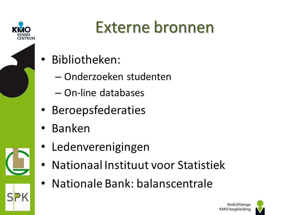 Externe bronnen Bibliotheken: Beroepsfederaties Banken